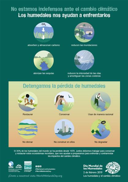 3 de febrer visita a Espolla en el Dia Mundial de les Zones Humides